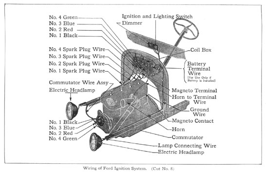 Stihl Chainsaw Parts Diagram in addition Kubota L245 L245dt L 245 Parts Operations Manual Set 69518931 in addition Iphone Power Cord Wiring Diagram also 150cc Gy6 Scooter Wire Harness Parts in addition Intertherm Model M1mb Furnace Wiring Diagram. on electrical wiring diagram for mac