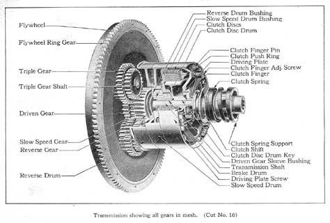 wiring diagram for 1928 ford model a with Model A Ford Wiring Diagram With Cowl L S on Marvel Schebler Carburetor For Model A as well Circuit Symbols A Level besides 1928 Chevy Car Body Parts in addition 1929 Model A Engine Diagram besides Model A Ford Wiring Diagram With Cowl L S.