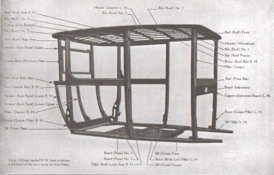 model t ford forum: 1925 tudor wood tudor 1925 ford model t wiring diagram ford model t engine diagram #10