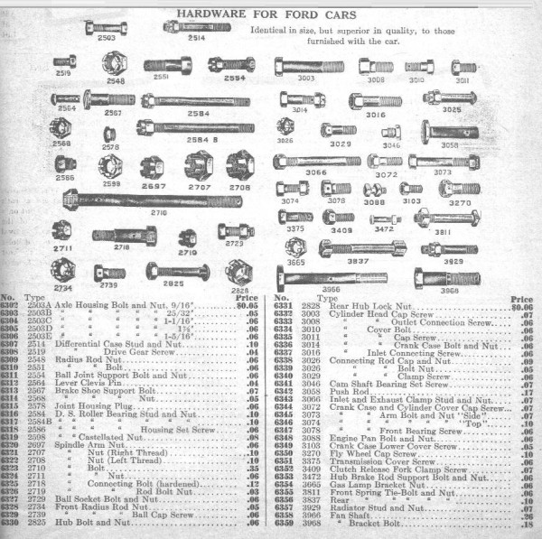 Model t ford forum bolt chart