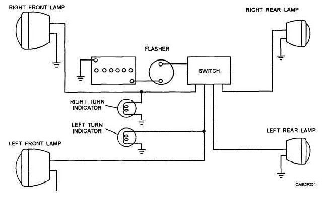 hazard light wiring diagram z3 wiring library diagram rh 12 jggde mein custombike de