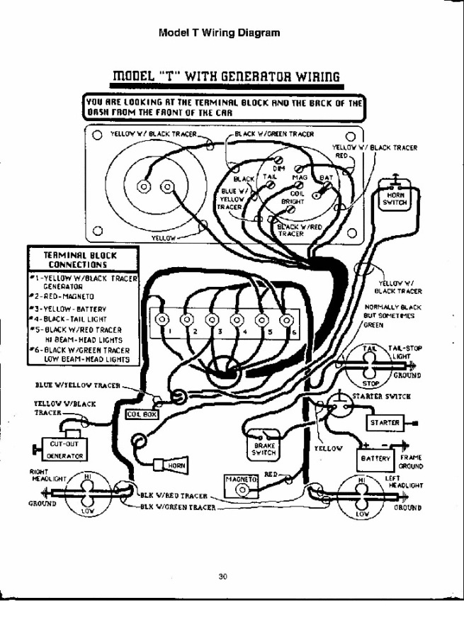 model t generator wiring diagram   32 wiring diagram
