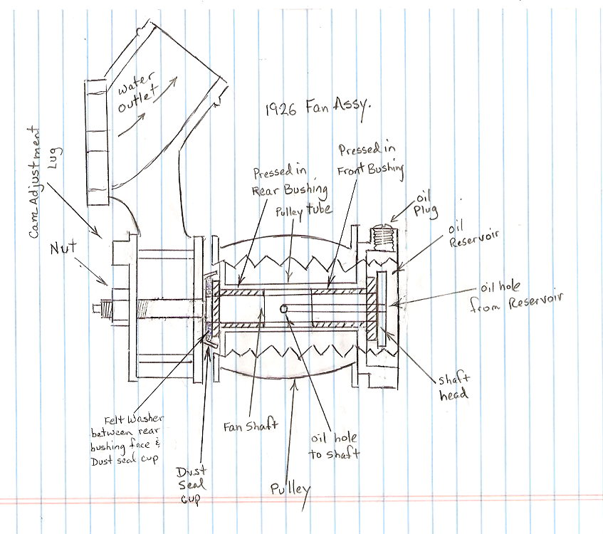 It Is A Good Idea To Make Sure The Shaft On Driver's Side Of Offset So That Belt Will Not Rub Or Interfere With Timer Jim Patrick: Pulley Diagram Ford Five Hundred At Sergidarder.com