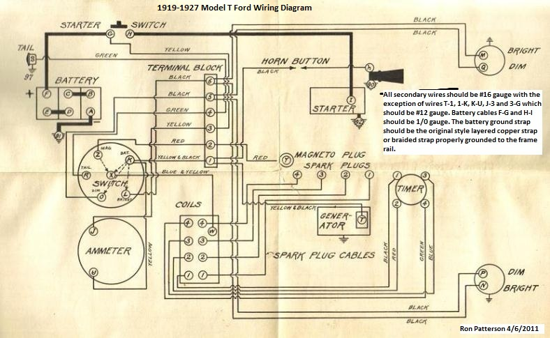 model t ford forum model t ford wiring diagrams and wire gauges 1919 1927 model t ford wiring diagram