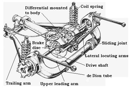 on 2000 Vw Beetle Engine Parts Diagram
