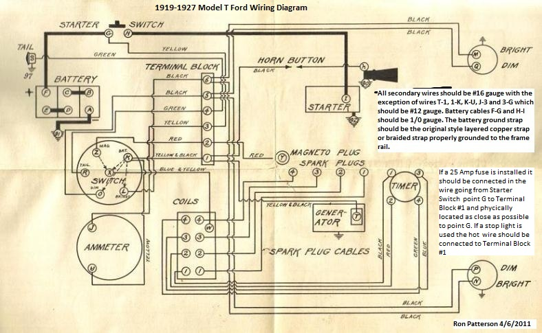 218755 model t ford forum 1917 t horn question klaxon horn wiring diagram at n-0.co