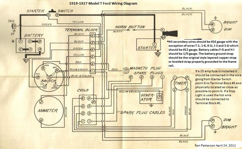 model t ford forum headlamp ignition switch wiring diagram 1920 1