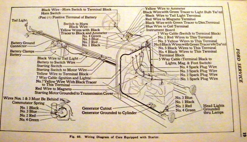model t ford forum headlamp ignition switch wiring diagram 1920 rh mtfca com
