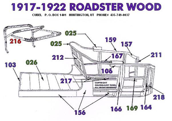 Model T Ford Forum Need Expert Advice W 1920 Roadster