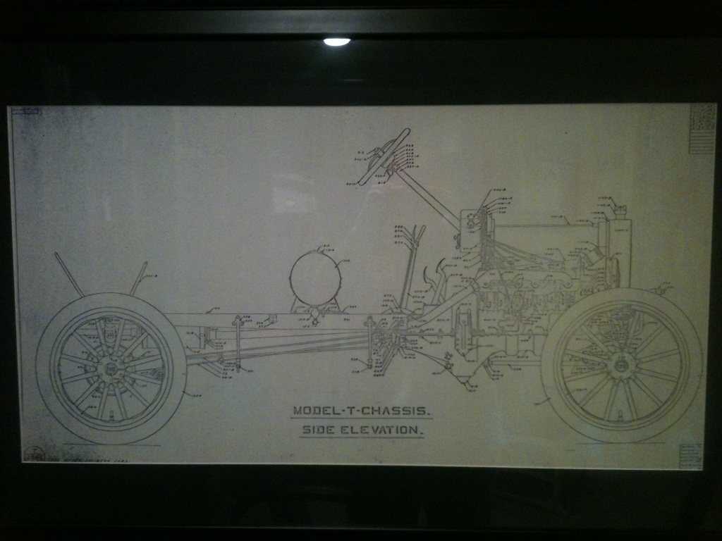 Wiring Diagram Model T Ford