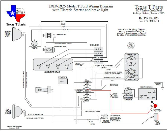 283518 model t ford forum made a mistake rewiring the car! model t wiring diagram at edmiracle.co