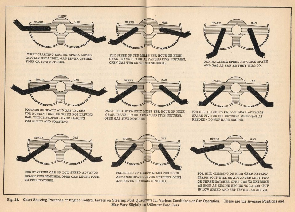 standard timing model instructions