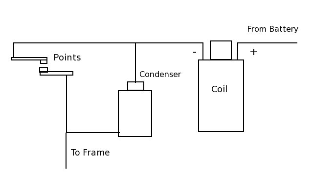 9n 12v wiring diagram images wiring diagram diagrams schematics ford 2n wiring diagrams electrical