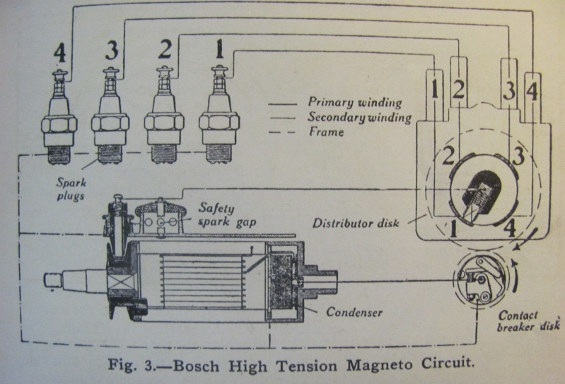 324068 model t ford forum true fire vs e timer slick magneto wiring diagram at bakdesigns.co