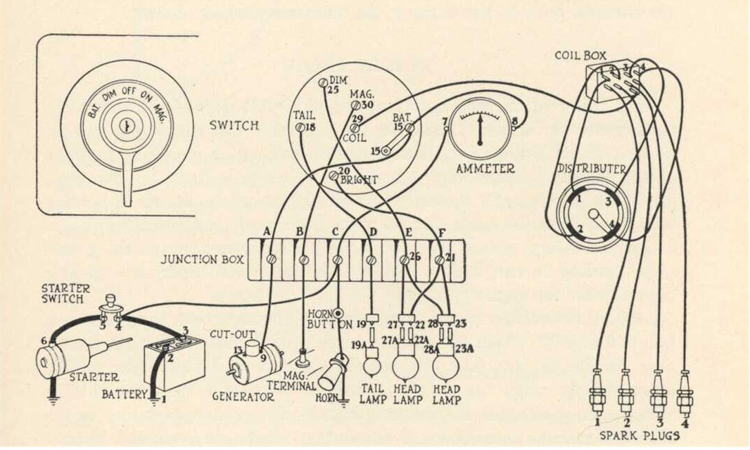 Model T Ford Forum 1928 Helpquestions: 1928 Model A Ford Wiring Diagram At Bitobe.net