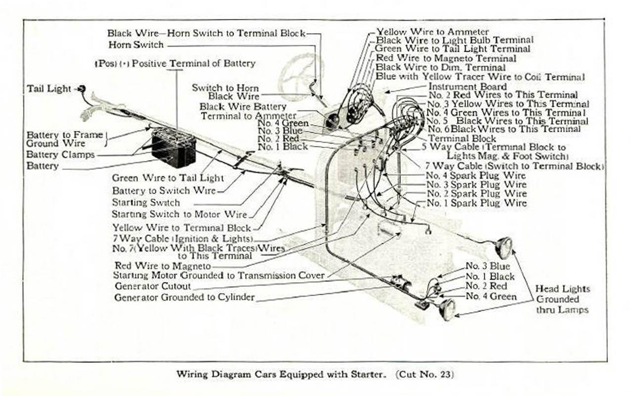 Model T Ford Forum Commutator Wire Routing 2 Way Switch Yellow Regards Garnet