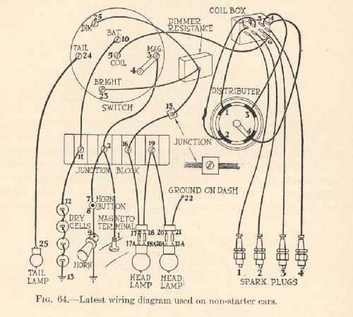 model t ford forum i m running on mag but i have many questions diagram