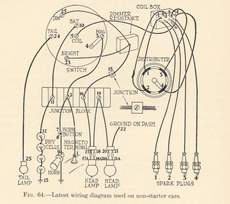 model a wiring diagram horn model a wiring diagram ez a fro