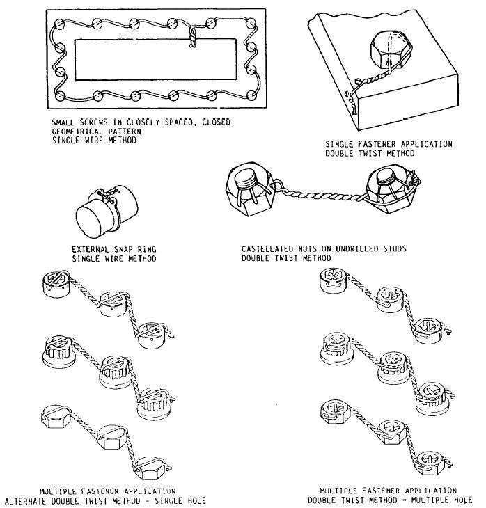 Safety Wiring Nuts - WIRE Center •