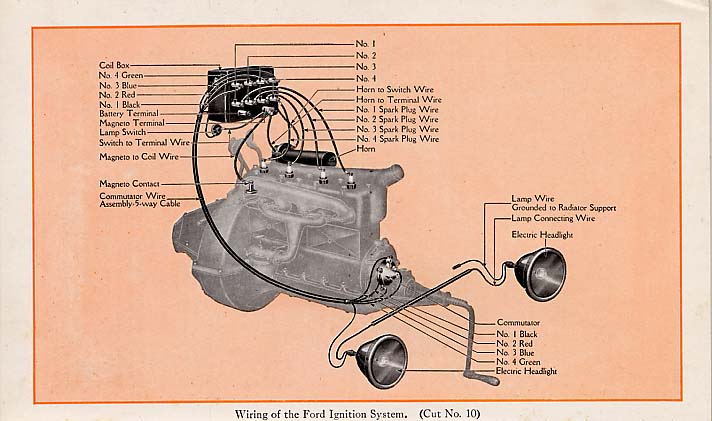 model t ford forum constant spark at all four spark plugs rh mtfca com Model T Ignition Diagram Model A Wiring Harness