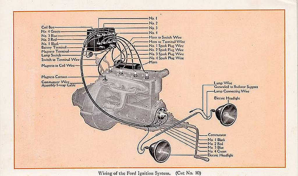 model a ford headlight wiring model a ford generator wiring