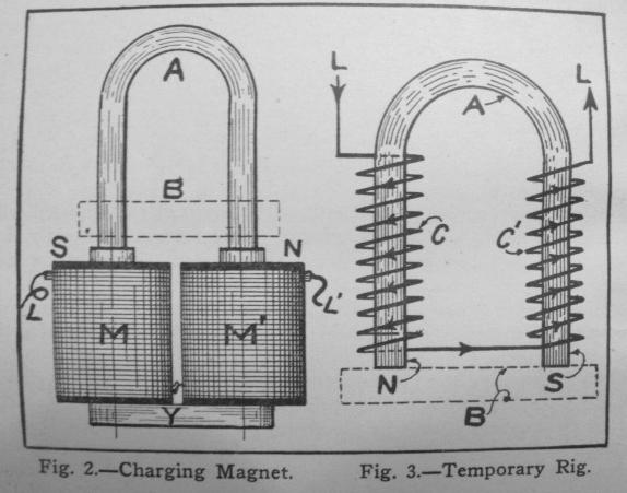 Model T Ford Forum Magnetizer coil windings