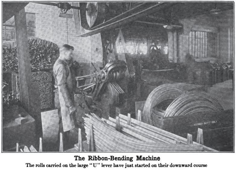 Ribbon Bending