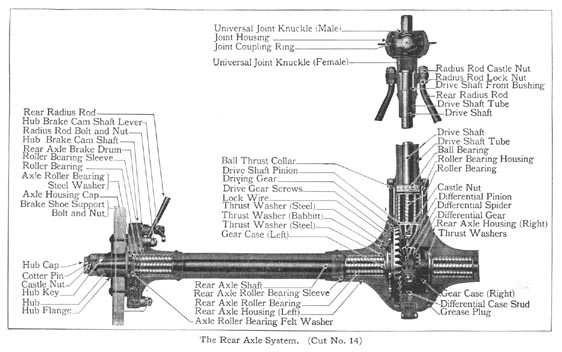 model t ford forum  need cross section diagram of the rear