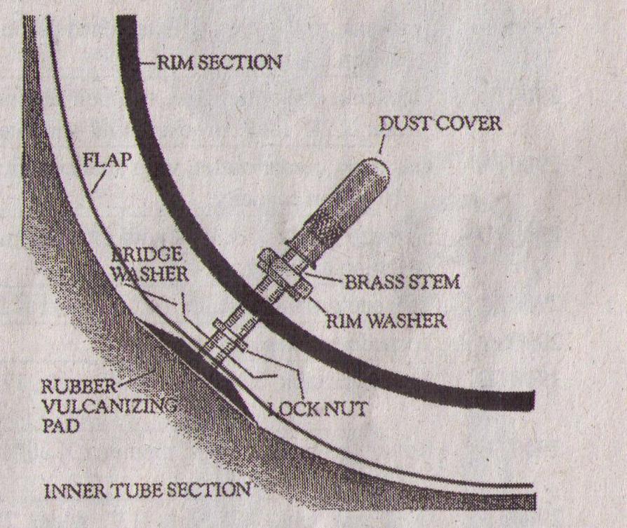 tube install