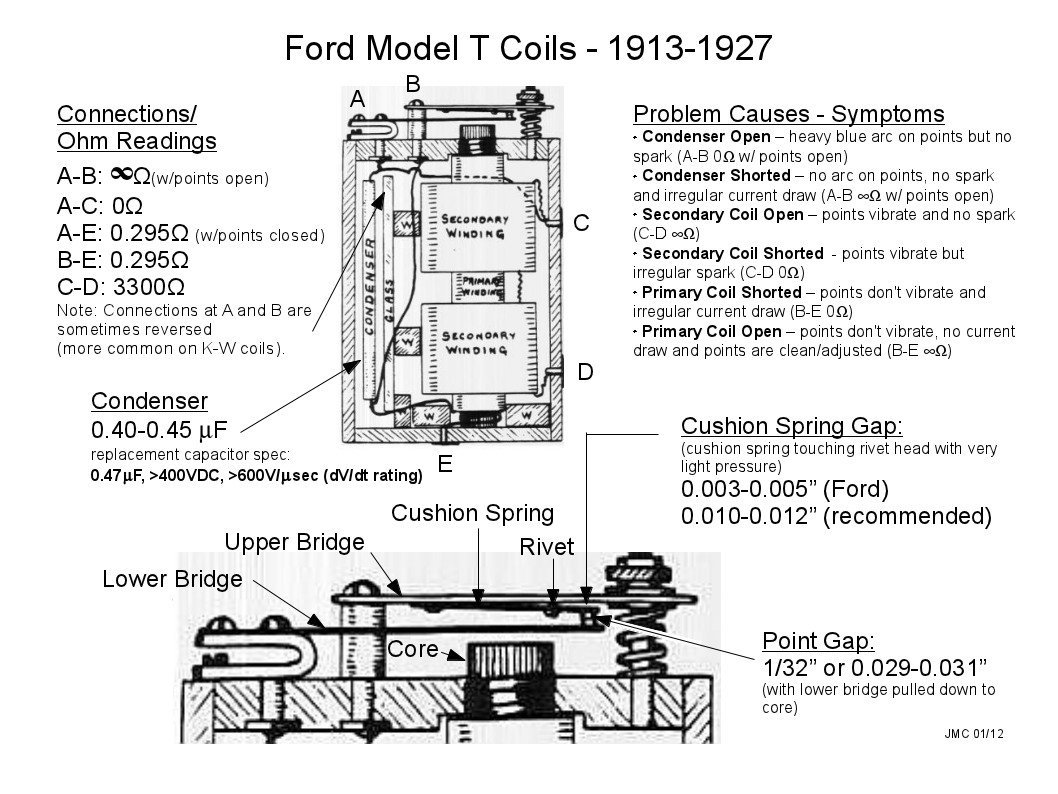 Model T Coil Diagram Wiring Diagram