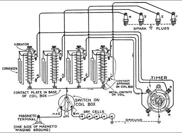 model t buzz coil wiring diagram model t spark coil wiring diagram model t ford forum: no coils buzz #2