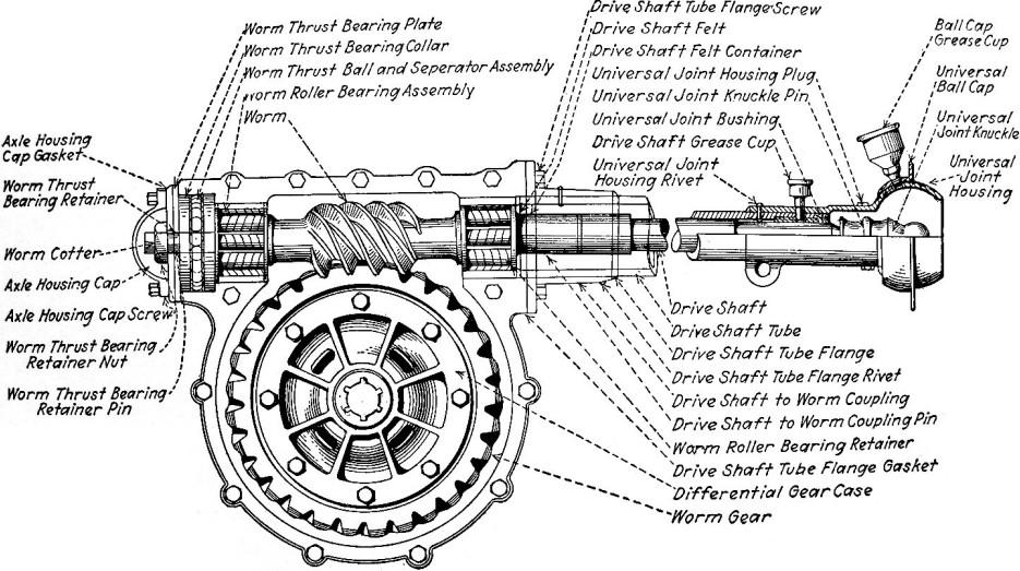 meccano mechanical 2 instructions