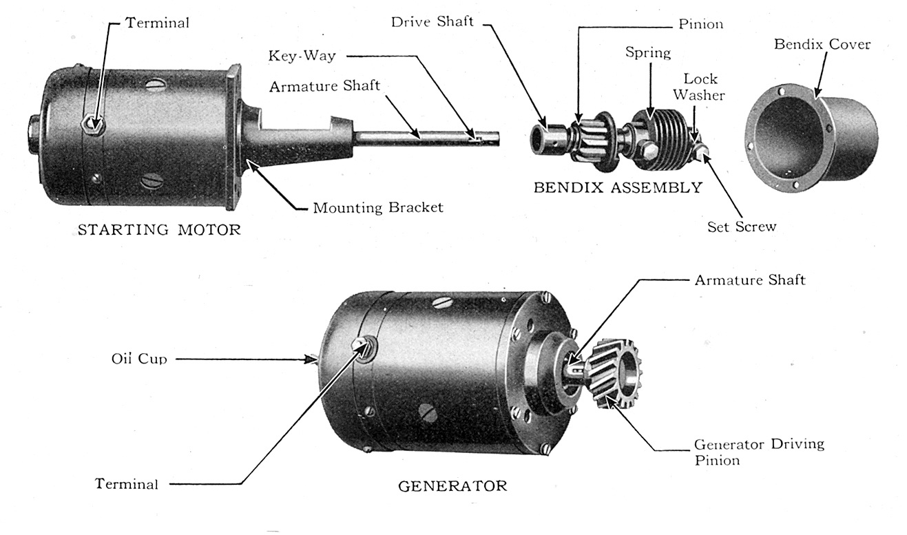 Model T Ford Forum Starter Noise Analysis Please Early Delco Generator Wiring Diagram A Few Subtle Things About The And Shown In This Picture Ill Bet Only Ken Kopsky Noticed These As I Did