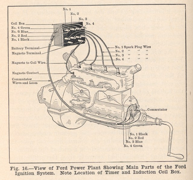 450356 model t ford forum model t power unit, no spark yet 1927 ford model t wiring diagram at couponss.co