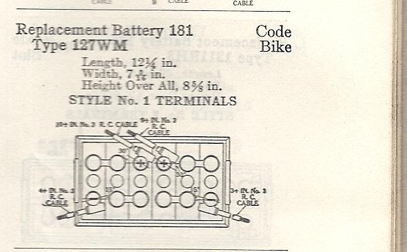 Maxwell Battery