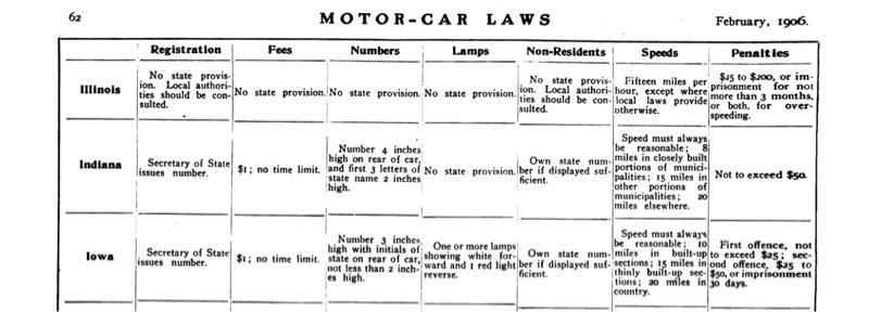 Illinois speeding ticket fines over 30 mph