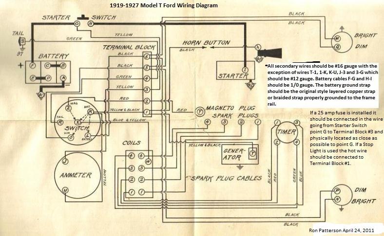 1930 Ford Model A Wiring Diagram - wiring diagrams schematics