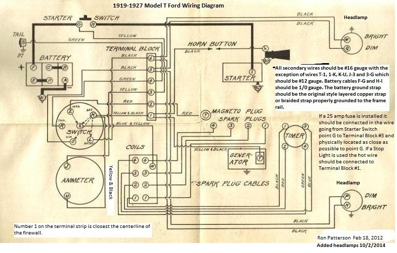 [SCHEMATICS_4UK]  Model T Ford Forum: Starter Problem | Ford Model A Wiring Diagram 6v |  | Model T Ford Club of America