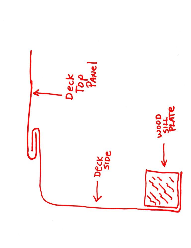 seam diagram