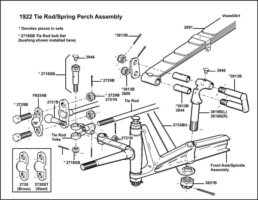 Model T Ford Forum Tie Rod And Spring Shackles Assembly