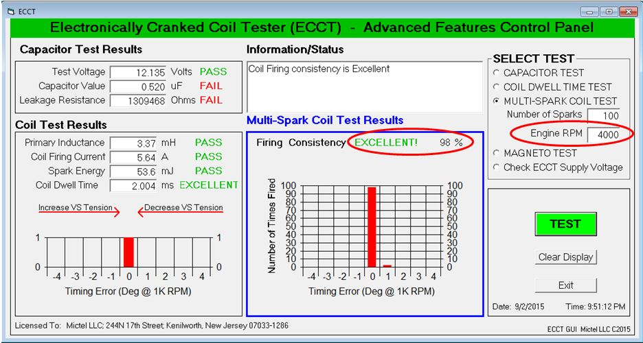 ECCT Coil Test Results