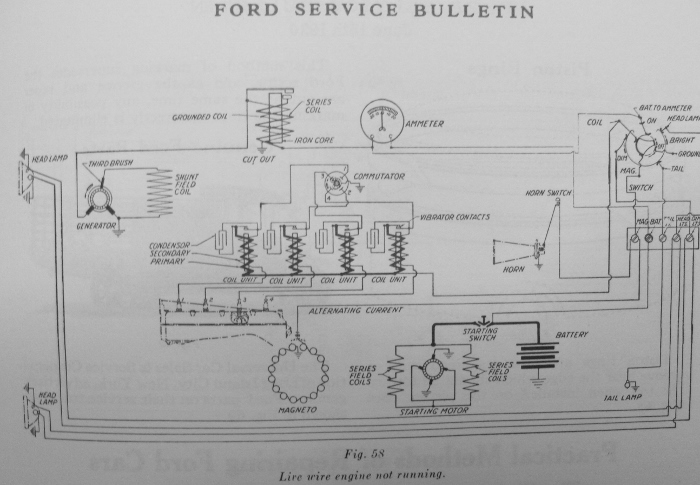 teaberry model t wiring diagram microphone early model t wiring diagram model t ford forum: wireing is back on. questions on odd ...