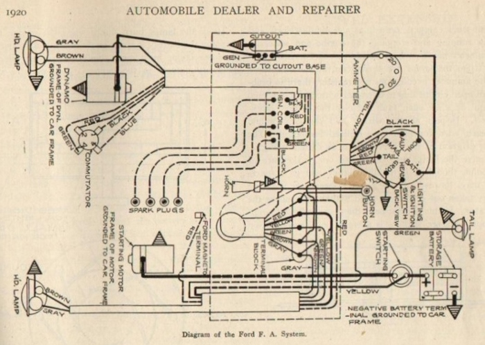 model t wiring diagram early model t wiring diagram model t ford forum: wireing is back on. questions on odd ... #4