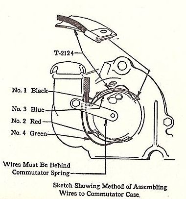 Jensen Car Cd Player Wiring Diagram furthermore Healthy Eating Diagram besides 35 Chris Craft Wiring Schematics moreover Atomic Orbital Diagram Selenium Element likewise Whats New. on kentucky wiring harness