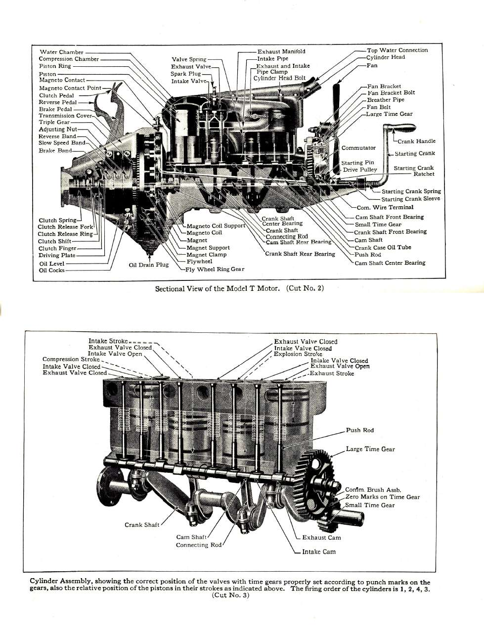 henry ford model t diagram