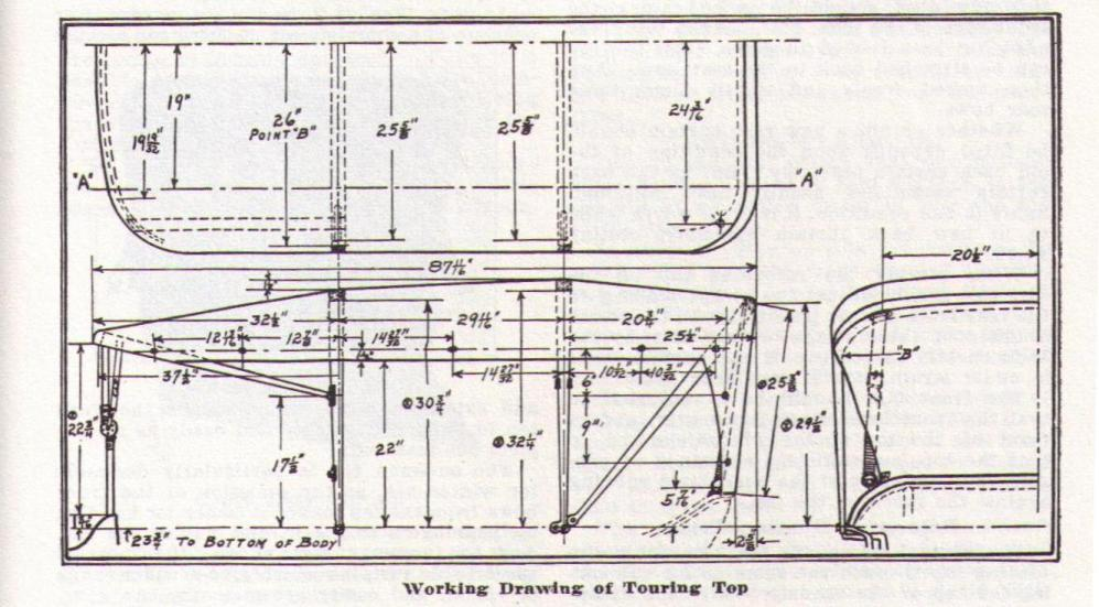 Model A Ford Body Diagram - Library Of Wiring Diagram •