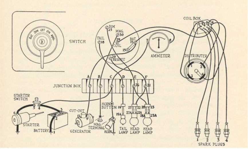 model t ford forum no spark from coil 1920 model t rh mtfca com Ford Model A Electrical System Basic Wiring Diagram Model A