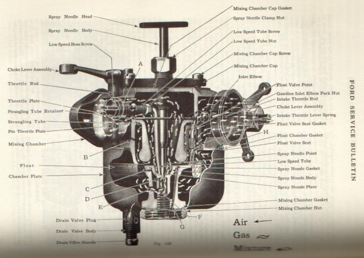 Model T Ford Forum: Exploded picture of Holley carb