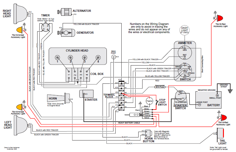 model t ford forum: wiring diagram. turn signal ge profile refrigerator model psc23nstdss wiring schematics