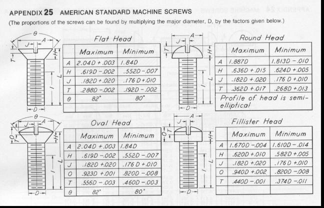 machine threads dimensions